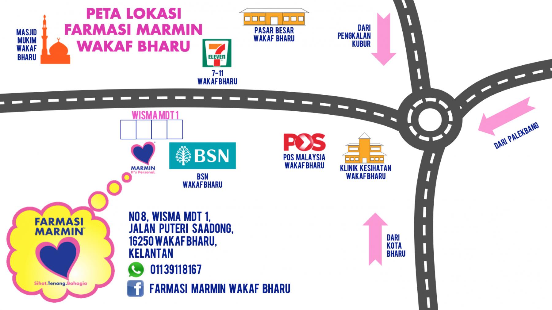 Map-Farmasi-Wakaf-Bharu